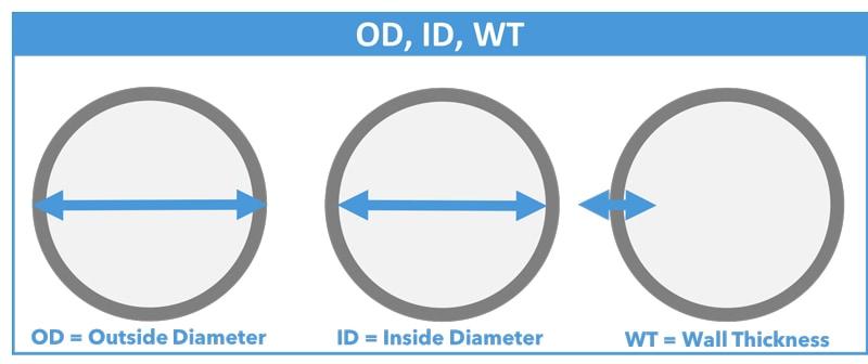 Hose Diameter
