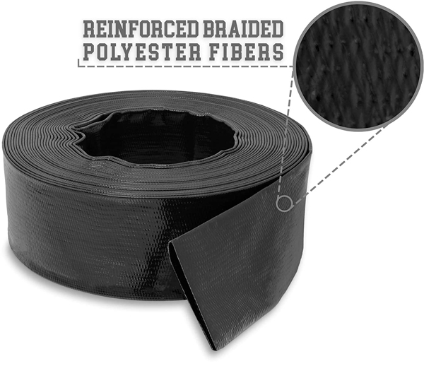 Gorilla Hose Features & Benefits: PVC Reinforced Walls