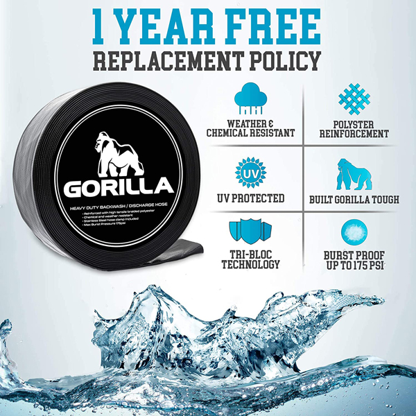 Gorilla Hose Features & Benefits: Resistance to Wear and Tear